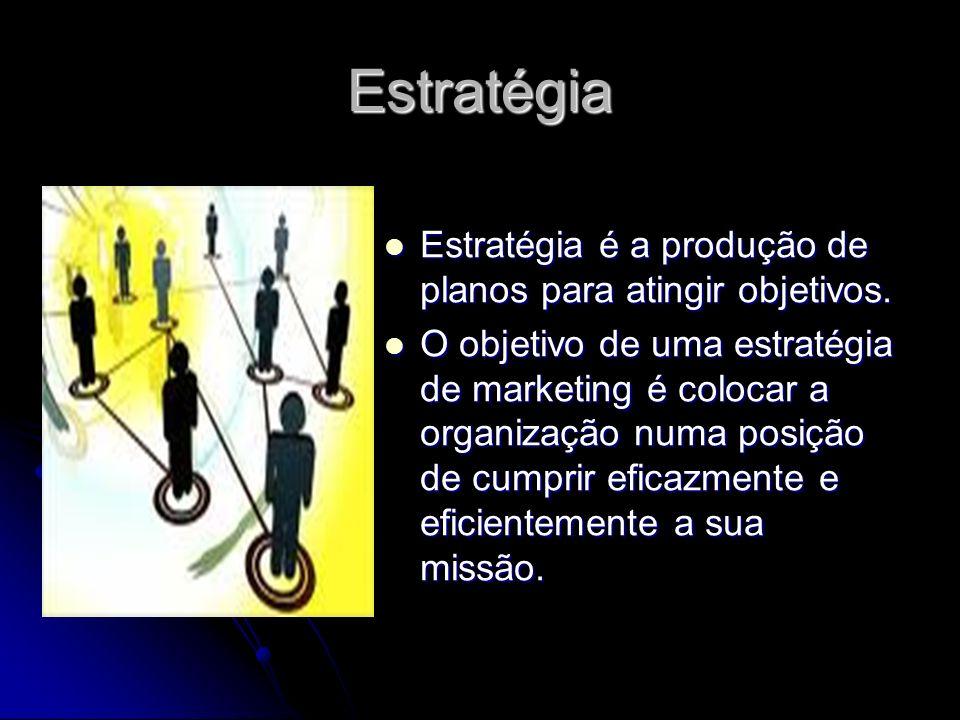 Estratégia Estratégia é a produção de planos para atingir objetivos.