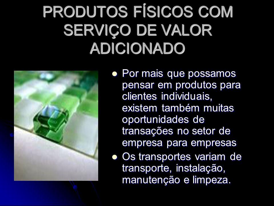 PRODUTOS FÍSICOS COM SERVIÇO DE VALOR ADICIONADO