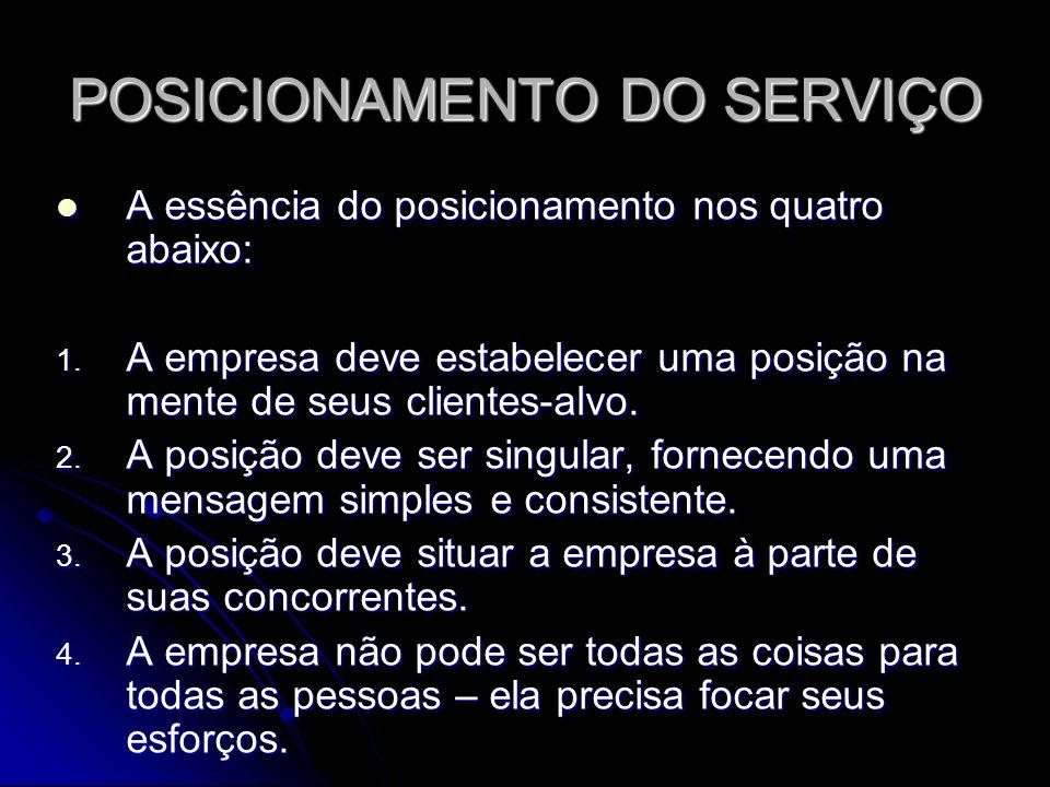 POSICIONAMENTO DO SERVIÇO