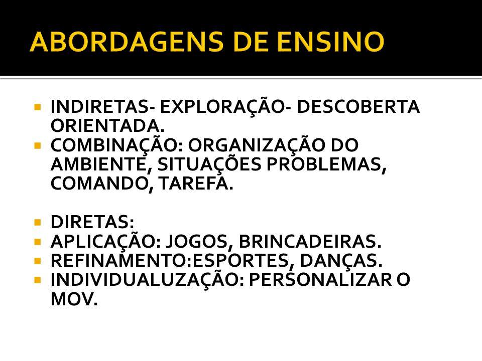 ABORDAGENS DE ENSINO INDIRETAS- EXPLORAÇÃO- DESCOBERTA ORIENTADA.