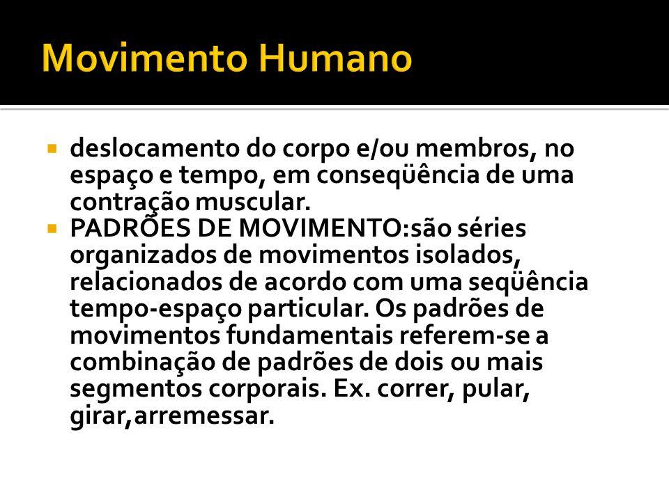 Movimento Humano deslocamento do corpo e/ou membros, no espaço e tempo, em conseqüência de uma contração muscular.