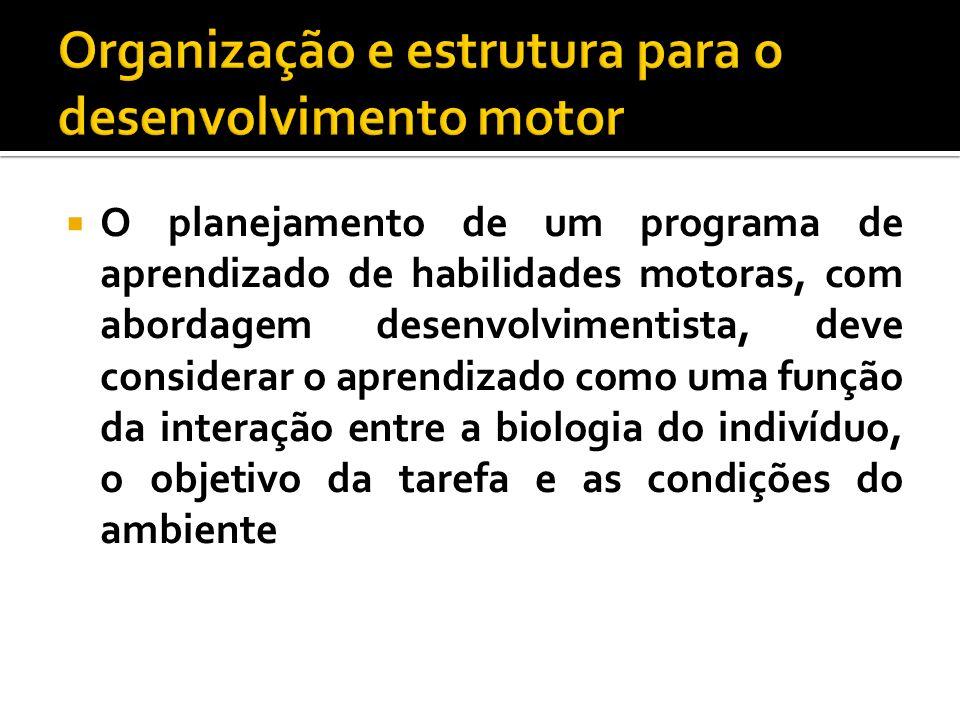 Organização e estrutura para o desenvolvimento motor