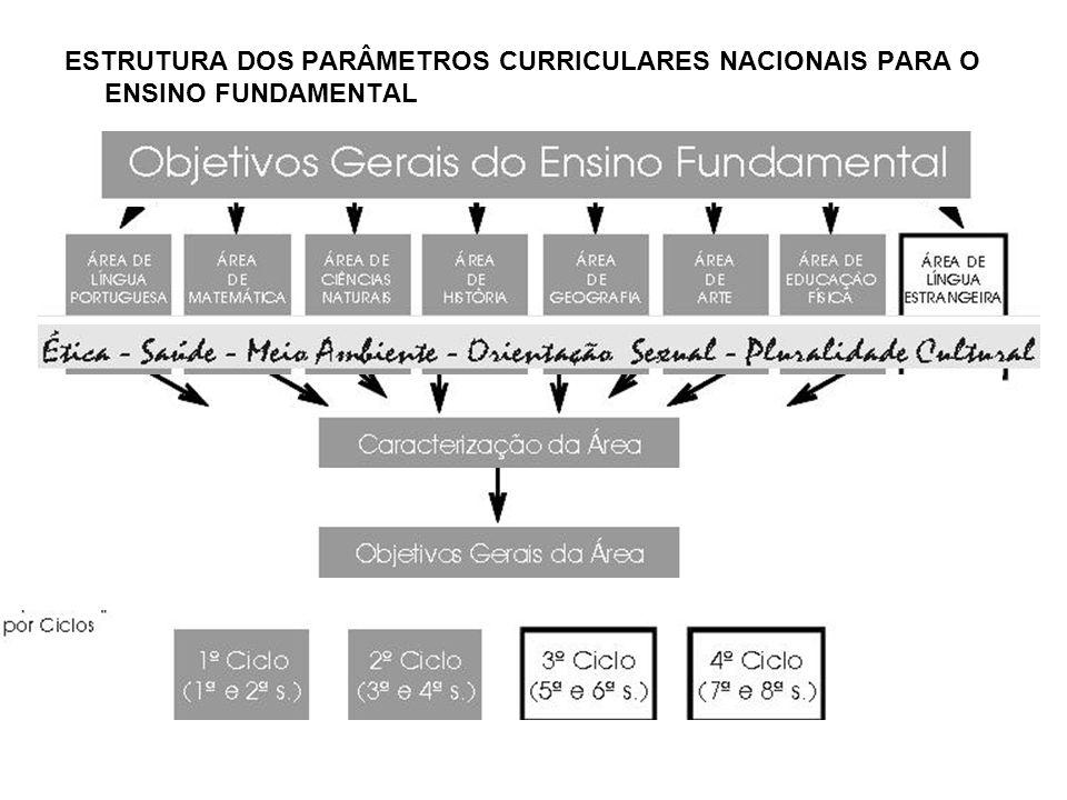 ESTRUTURA DOS PARÂMETROS CURRICULARES NACIONAIS PARA O ENSINO FUNDAMENTAL