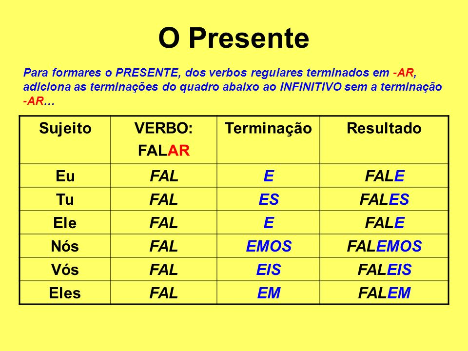 O Presente Sujeito VERBO: FALAR Terminação Resultado Eu FAL E FALE Tu