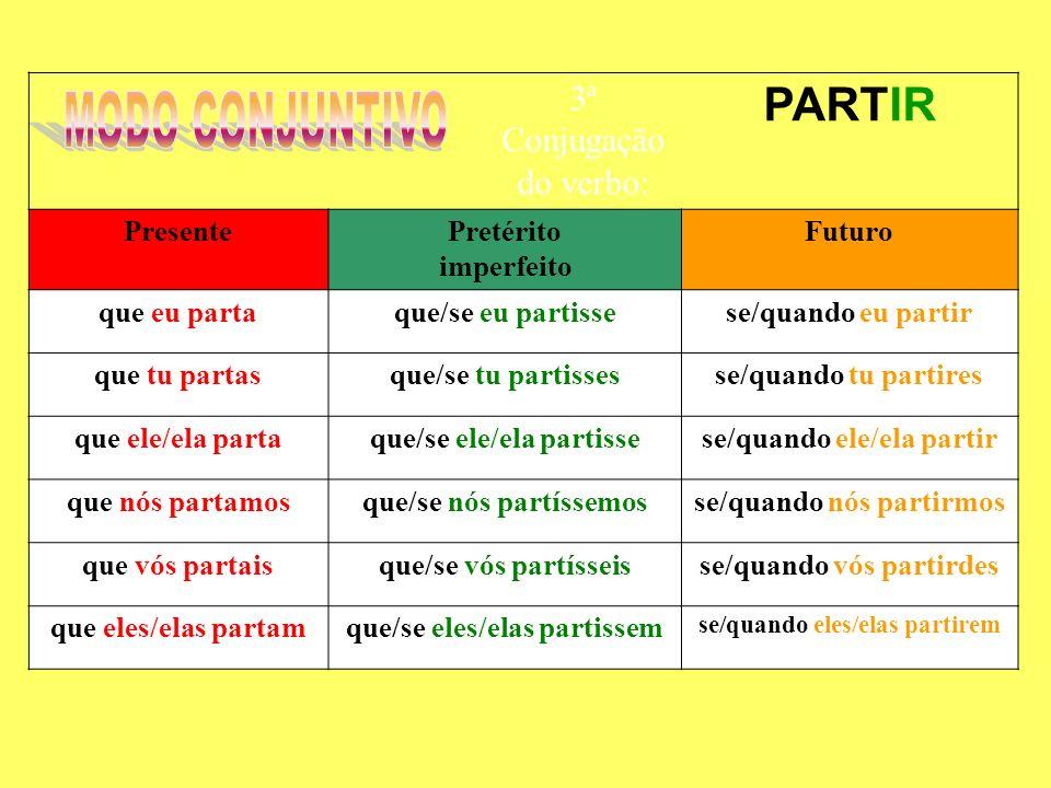 MODO CONJUNTIVO PARTIR 3ª Conjugação do verbo: Presente Pretérito