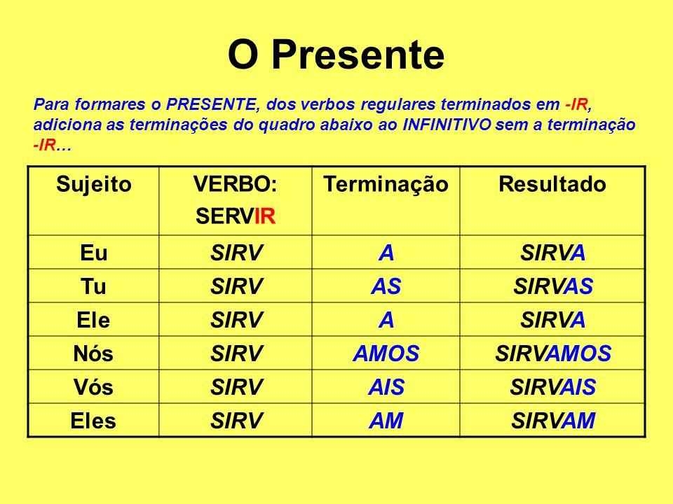 O Presente Sujeito VERBO: SERVIR Terminação Resultado Eu SIRV A SIRVA