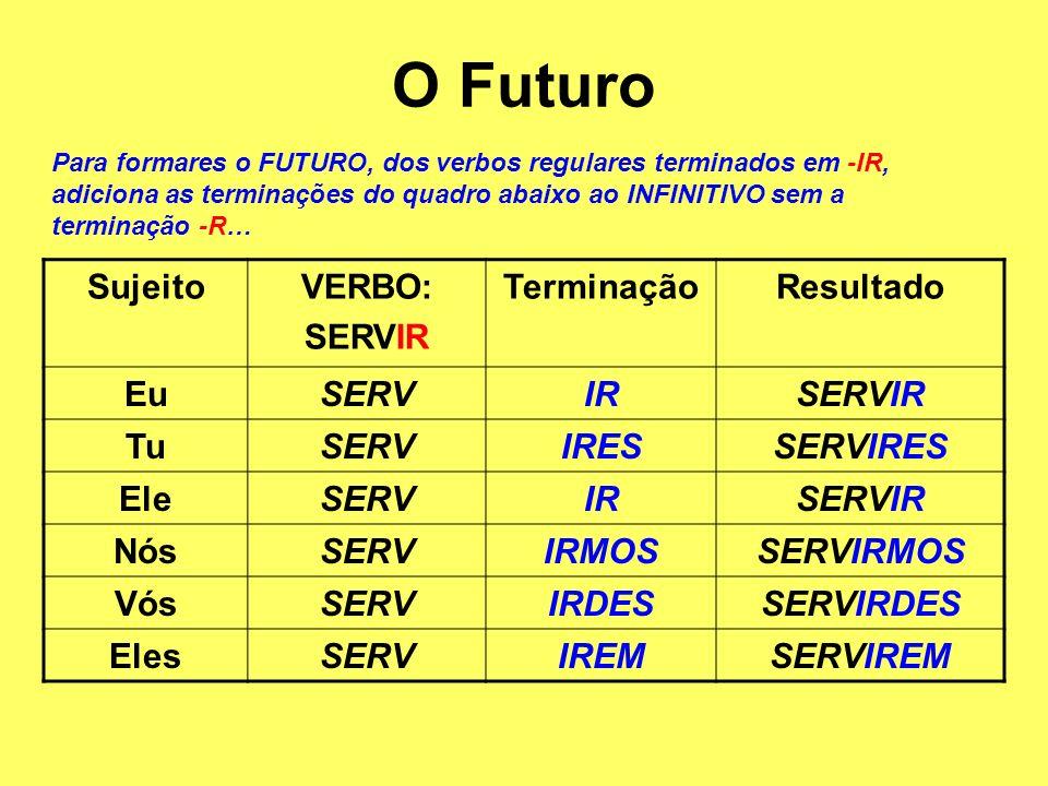 O Futuro Sujeito VERBO: SERVIR Terminação Resultado Eu SERV IR Tu IRES