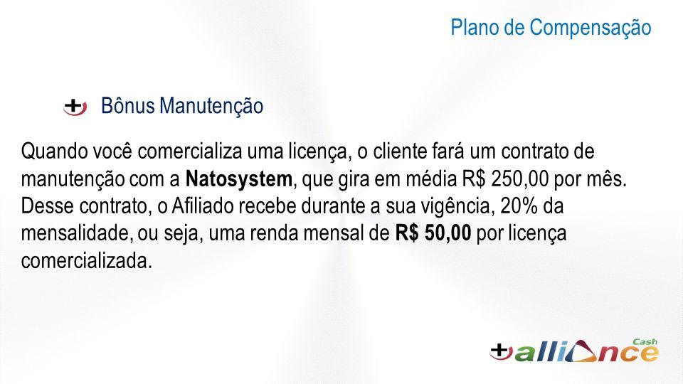 Plano de Compensação Bônus Manutenção.