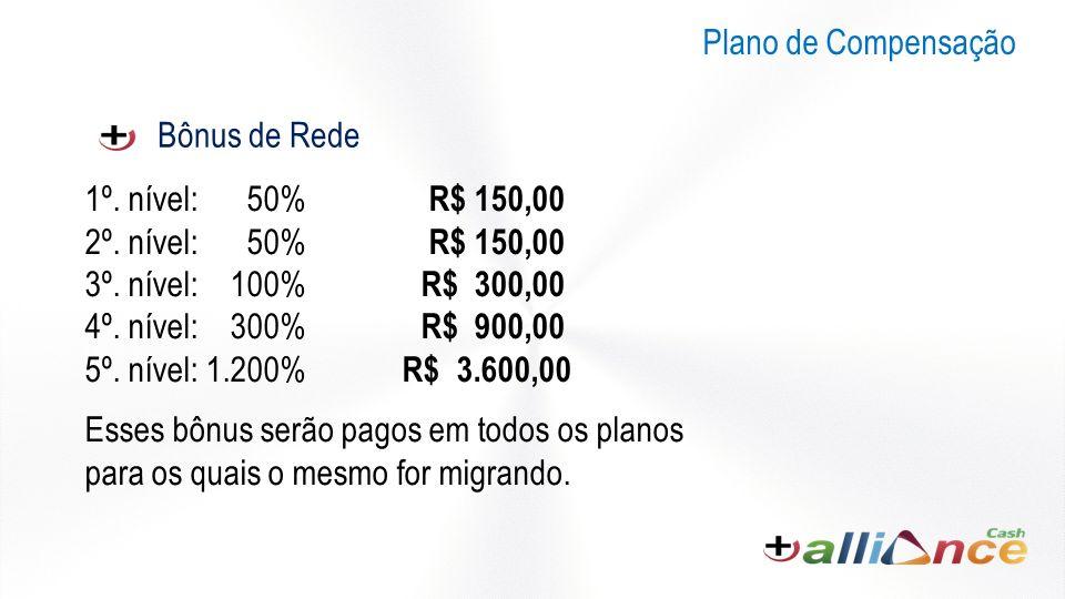 Plano de Compensação Bônus de Rede. 1º. nível: 50% R$ 150,00. 2º. nível: 50% R$ 150,00.
