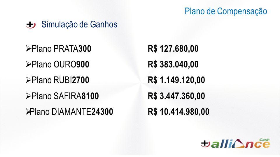 Plano de Compensação Simulação de Ganhos. Plano PRATA300 R$ 127.680,00. Plano OURO900 R$ 383.040,00.