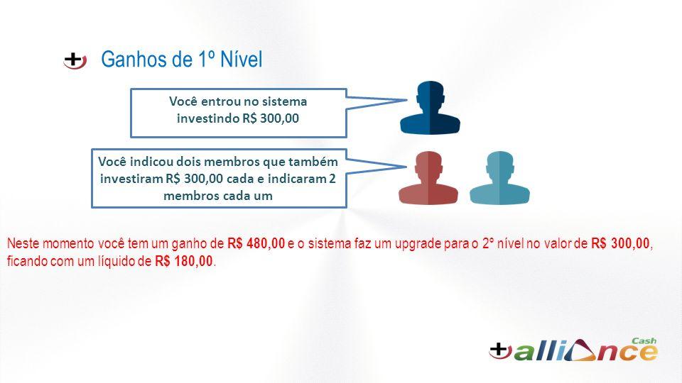 Você entrou no sistema investindo R$ 300,00