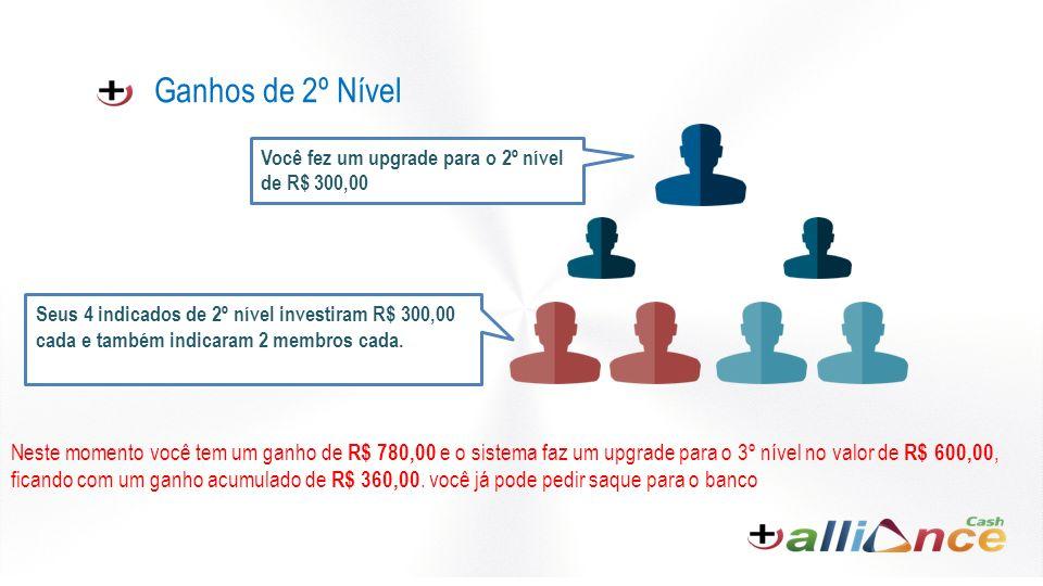 Ganhos de 2º Nível Você fez um upgrade para o 2º nível de R$ 300,00.
