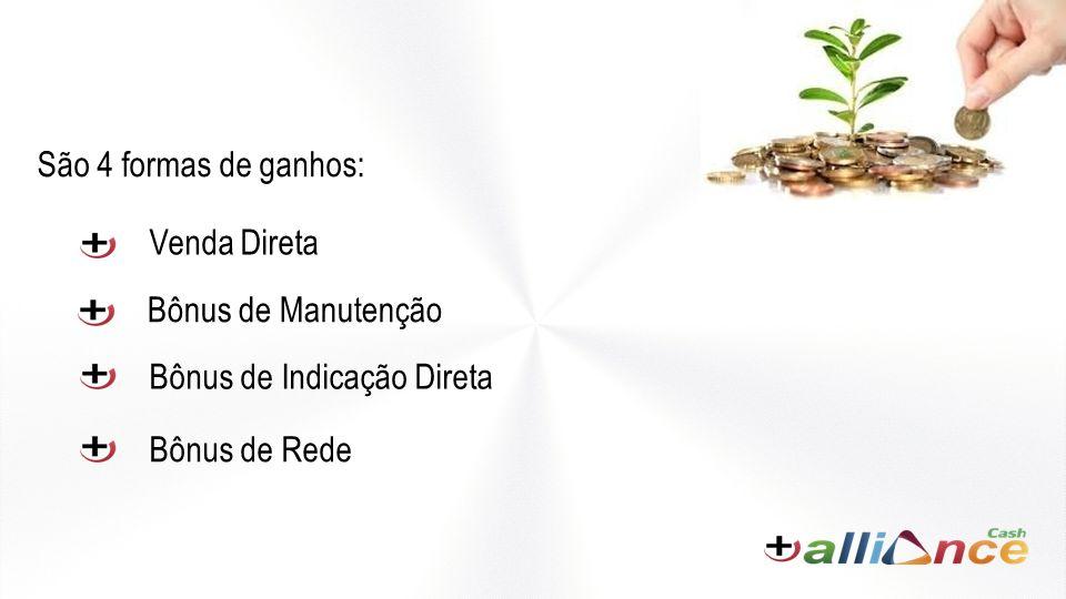 São 4 formas de ganhos: Venda Direta Bônus de Manutenção Bônus de Indicação Direta Bônus de Rede