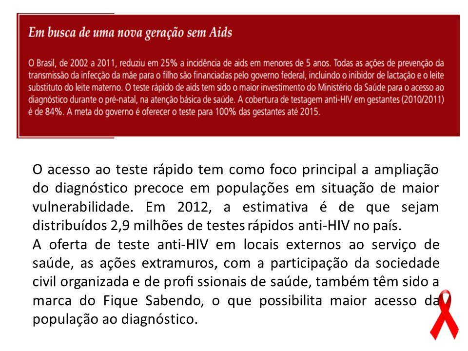O acesso ao teste rápido tem como foco principal a ampliação do diagnóstico precoce em populações em situação de maior vulnerabilidade. Em 2012, a estimativa é de que sejam distribuídos 2,9 milhões de testes rápidos anti-HIV no país.