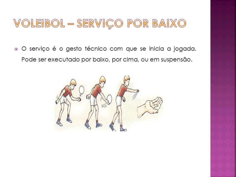 Voleibol – SERVIÇO POR BAIXO