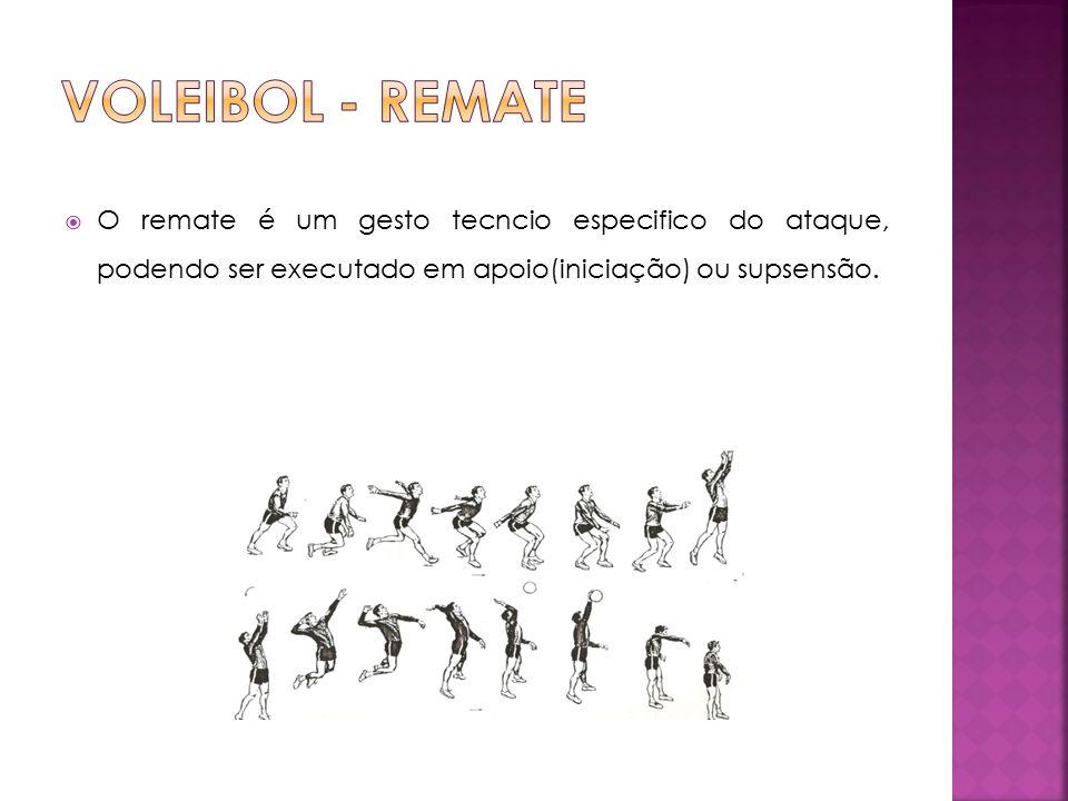 Voleibol - remate O remate é um gesto tecncio especifico do ataque, podendo ser executado em apoio(iniciação) ou supsensão.