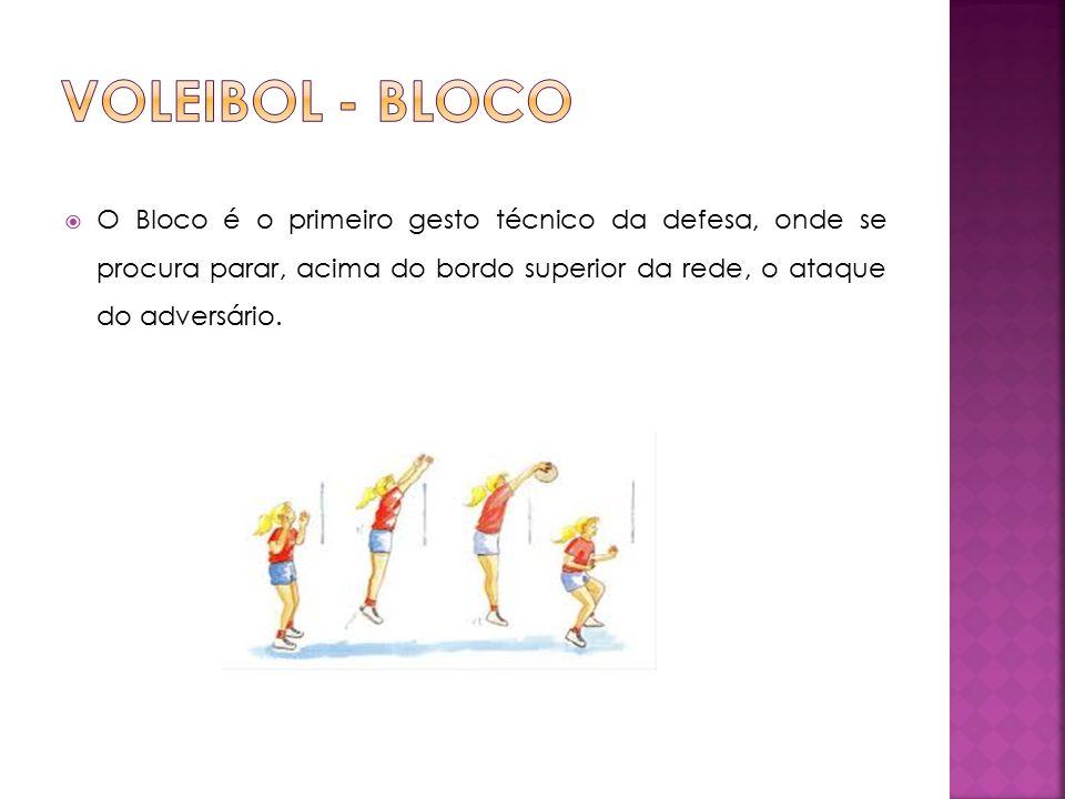 Voleibol - BLOCO O Bloco é o primeiro gesto técnico da defesa, onde se procura parar, acima do bordo superior da rede, o ataque do adversário.