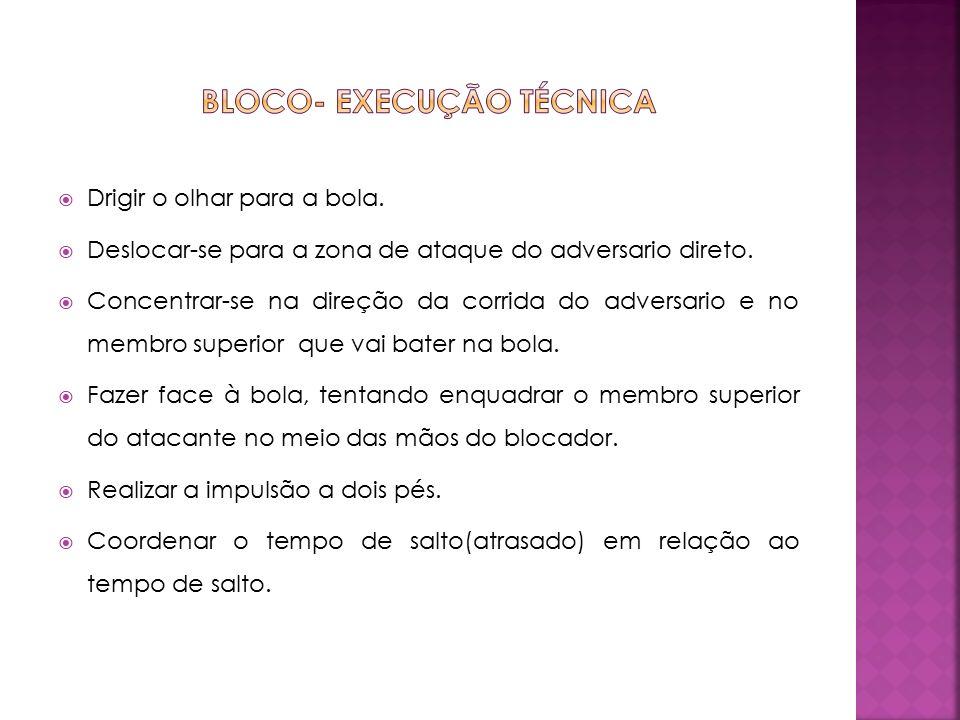 BLOCO- execução técnica