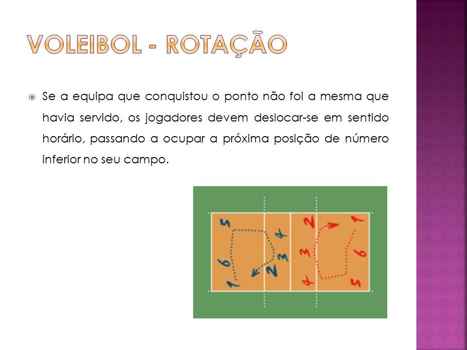 Voleibol - Rotação