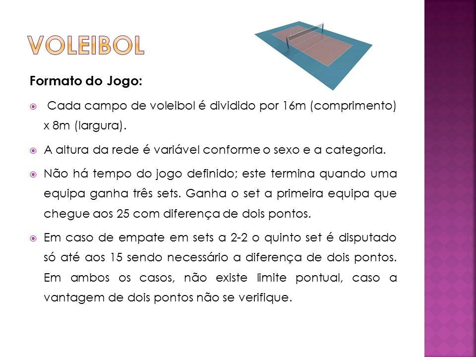 Voleibol Formato do Jogo: