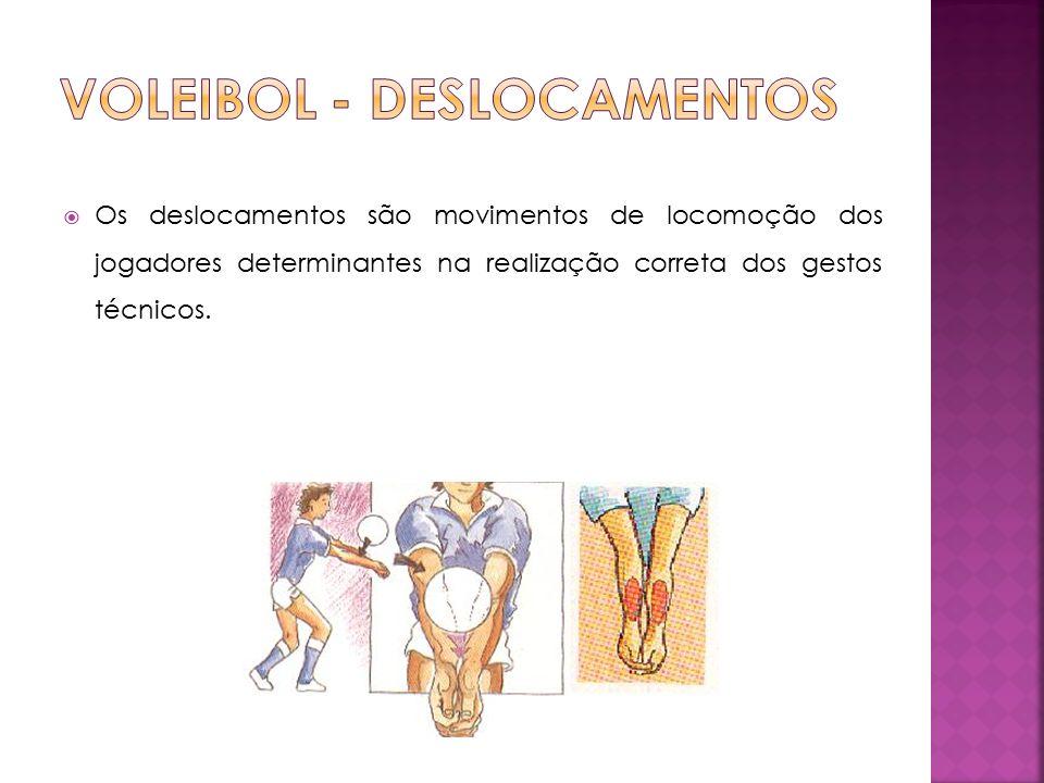 Voleibol - DESLOCAMENTOs