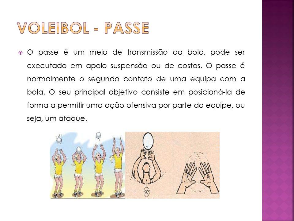 Voleibol - Passe