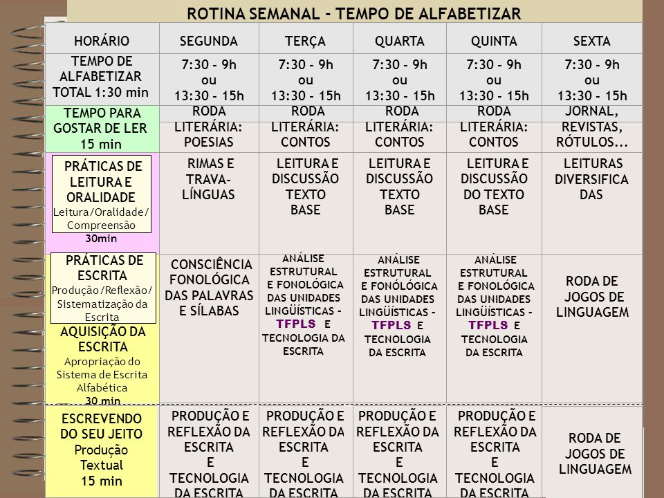 ROTINA SEMANAL - TEMPO DE ALFABETIZAR