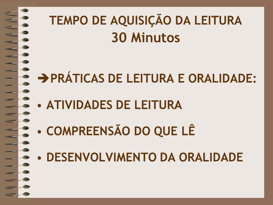TEMPO DE AQUISIÇÃO DA LEITURA 30 Minutos