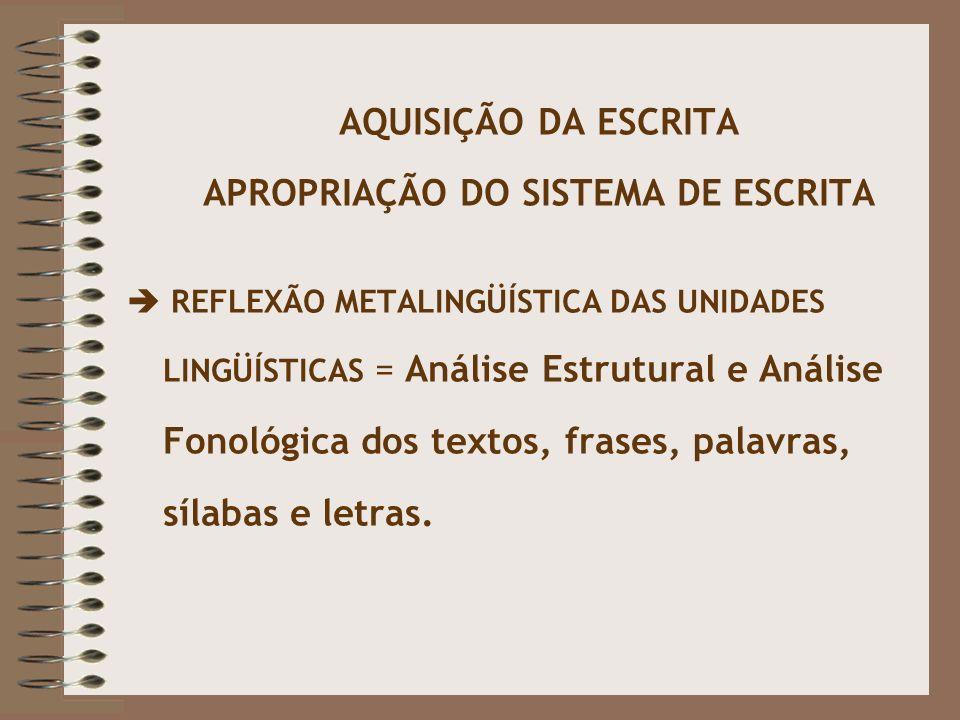 AQUISIÇÃO DA ESCRITA APROPRIAÇÃO DO SISTEMA DE ESCRITA