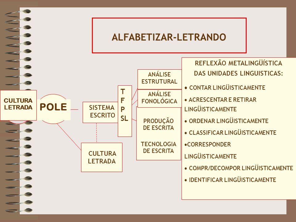 ALFABETIZAR-LETRANDO