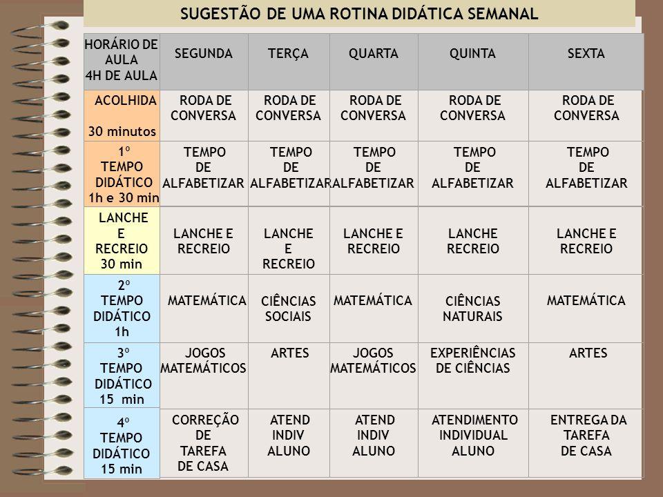 SUGESTÃO DE UMA ROTINA DIDÁTICA SEMANAL