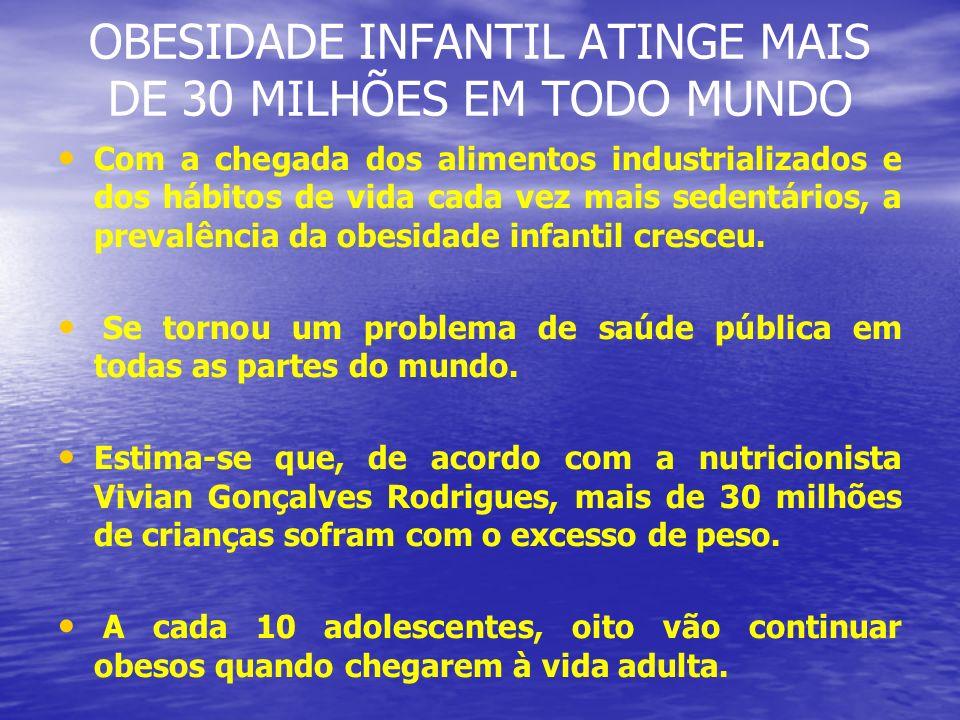 OBESIDADE INFANTIL ATINGE MAIS DE 30 MILHÕES EM TODO MUNDO