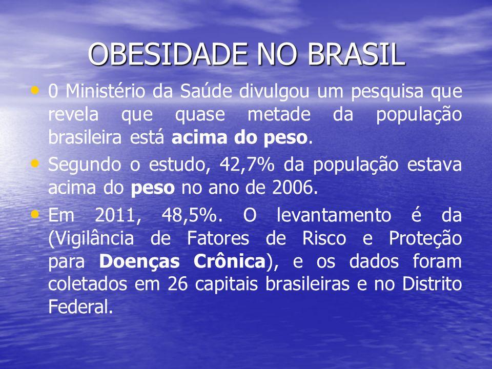 OBESIDADE NO BRASIL 0 Ministério da Saúde divulgou um pesquisa que revela que quase metade da população brasileira está acima do peso.