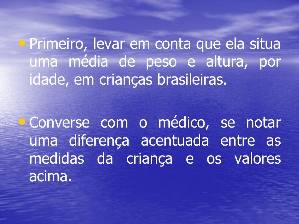 Primeiro, levar em conta que ela situa uma média de peso e altura, por idade, em crianças brasileiras.
