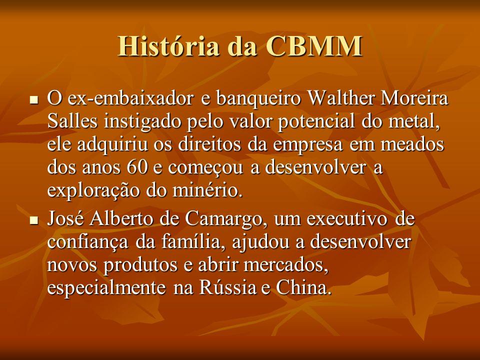 História da CBMM