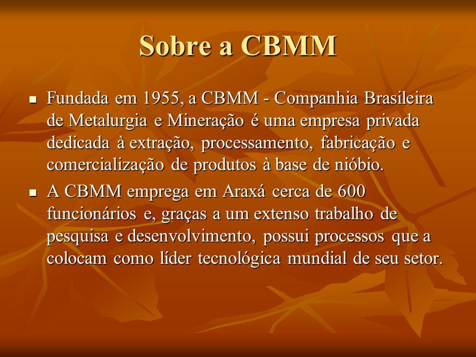 Sobre a CBMM