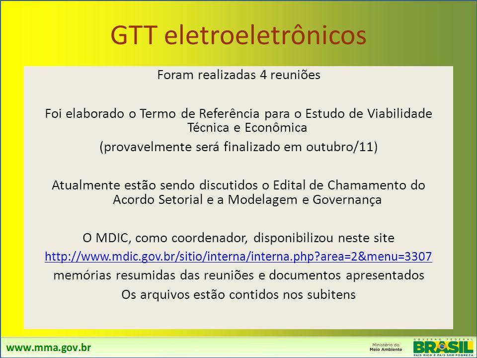 GTT eletroeletrônicos