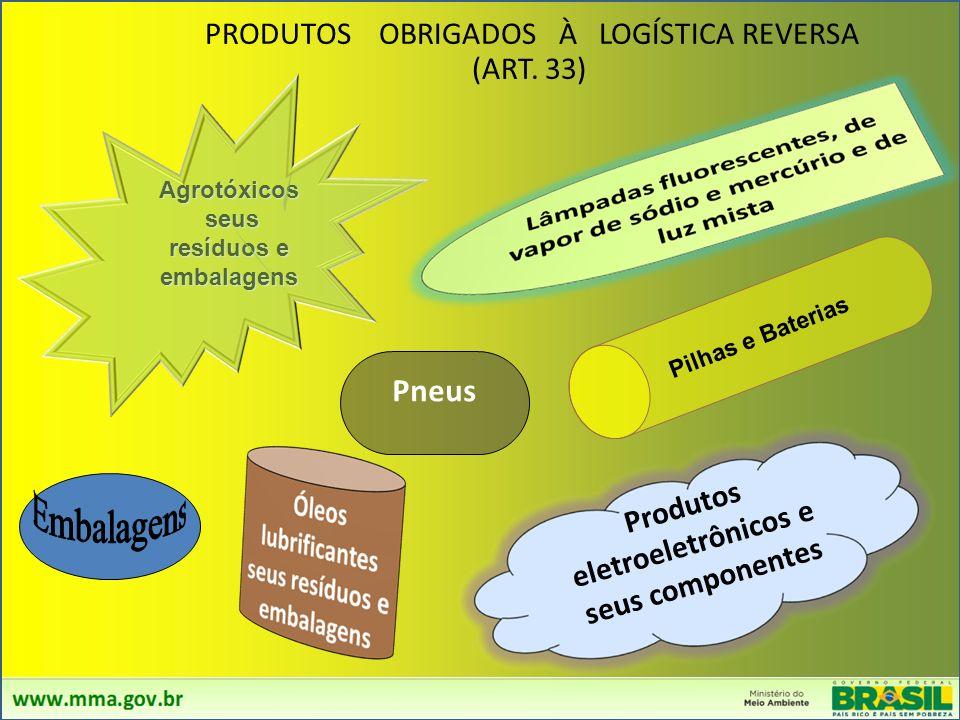 Produtos eletroeletrônicos e seus componentes