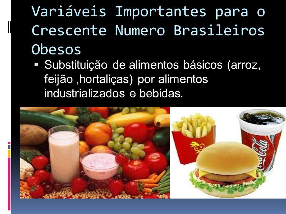 Variáveis Importantes para o Crescente Numero Brasileiros Obesos