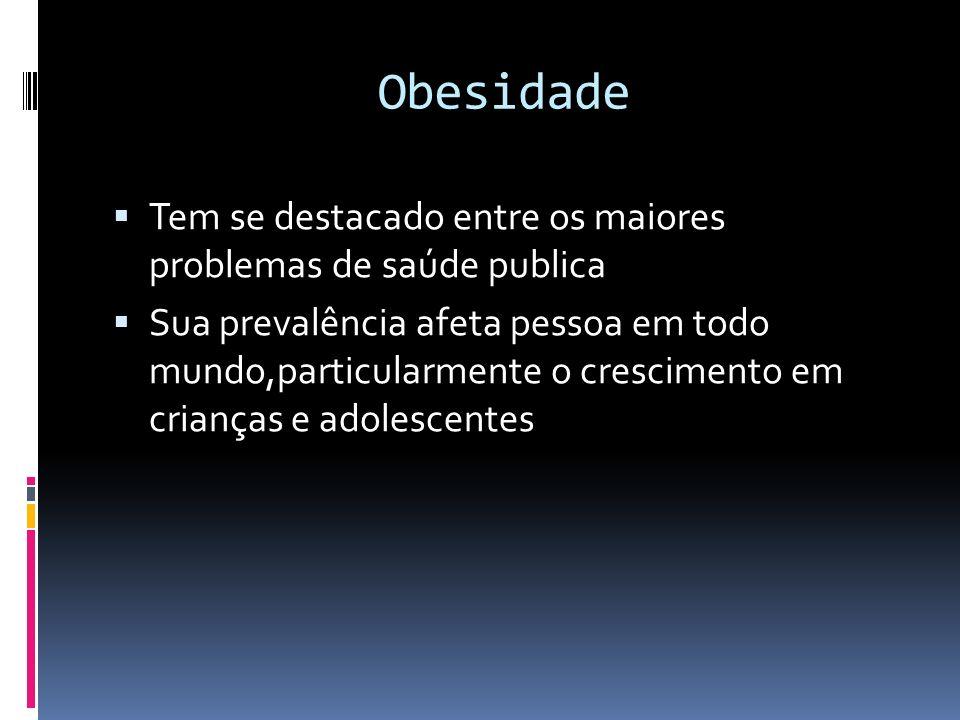 Obesidade Tem se destacado entre os maiores problemas de saúde publica