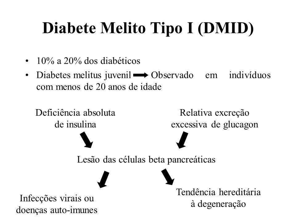 Diabete Melito Tipo I (DMID)