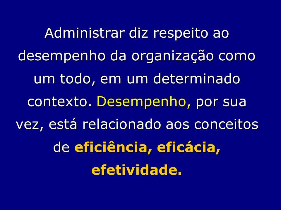 Administrar diz respeito ao desempenho da organização como um todo, em um determinado contexto.