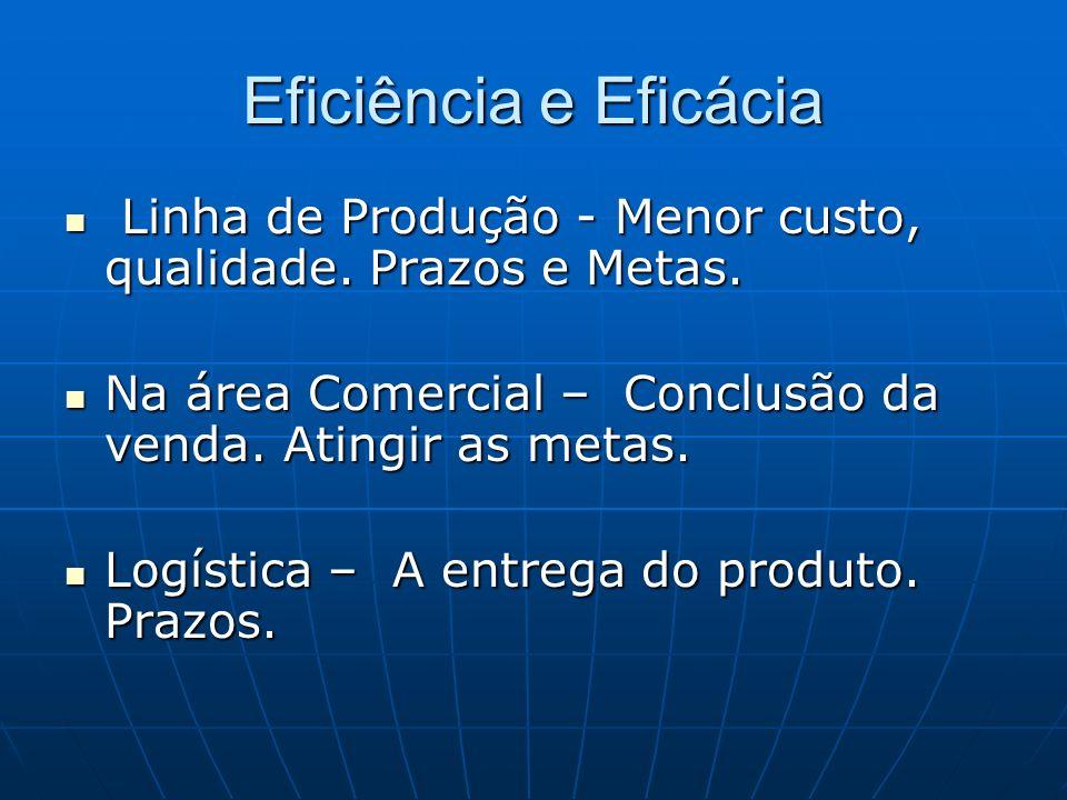 Eficiência e Eficácia Linha de Produção - Menor custo, qualidade. Prazos e Metas. Na área Comercial – Conclusão da venda. Atingir as metas.
