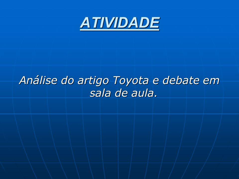 Análise do artigo Toyota e debate em sala de aula.