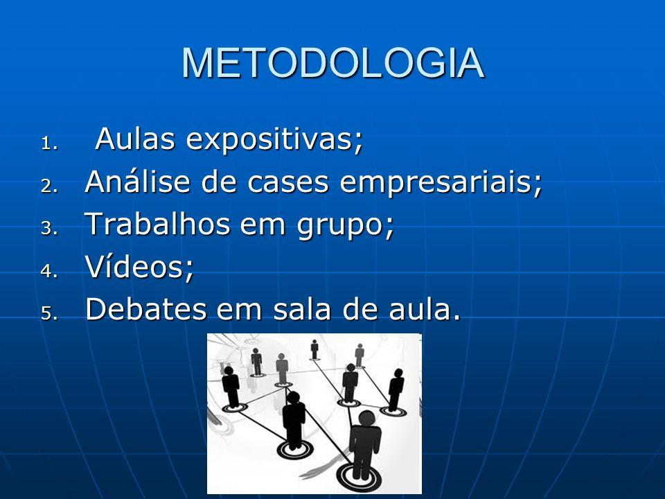 METODOLOGIA Aulas expositivas; Análise de cases empresariais;