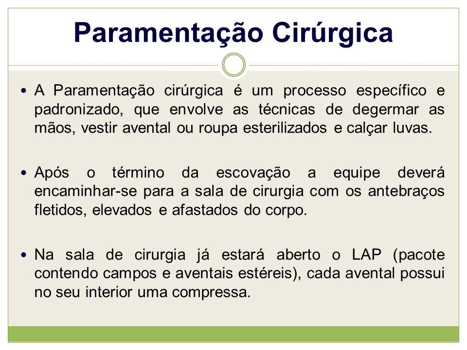 Paramentação Cirúrgica