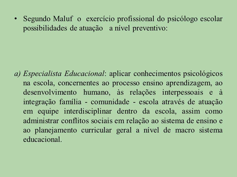 Segundo Maluf o exercício profissional do psicólogo escolar possibilidades de atuação a nível preventivo: