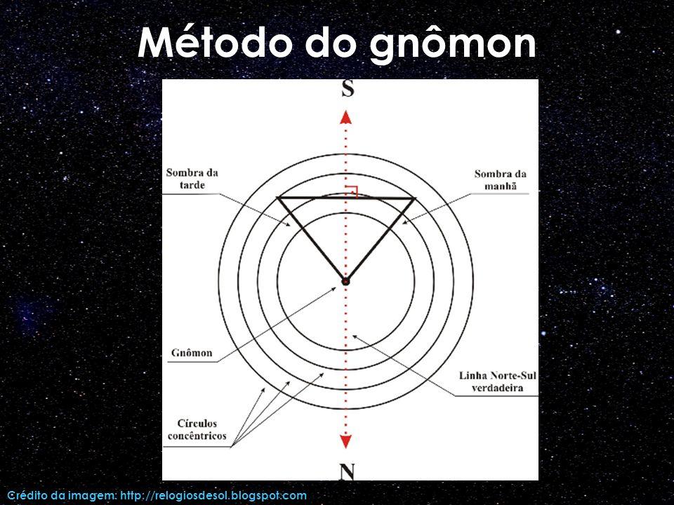 Método do gnômon Crédito da imagem: http://relogiosdesol.blogspot.com