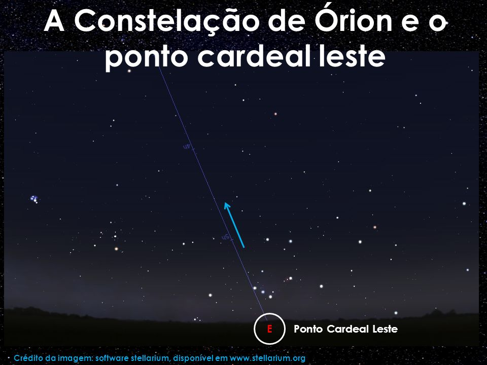 A Constelação de Órion e o ponto cardeal leste