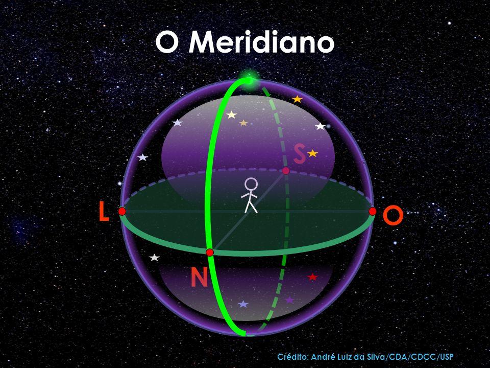 O Meridiano N L S O Crédito: André Luiz da Silva/CDA/CDCC/USP